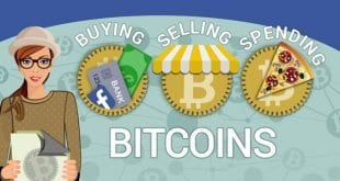 how_to_buy_sell_spend_bitcoins