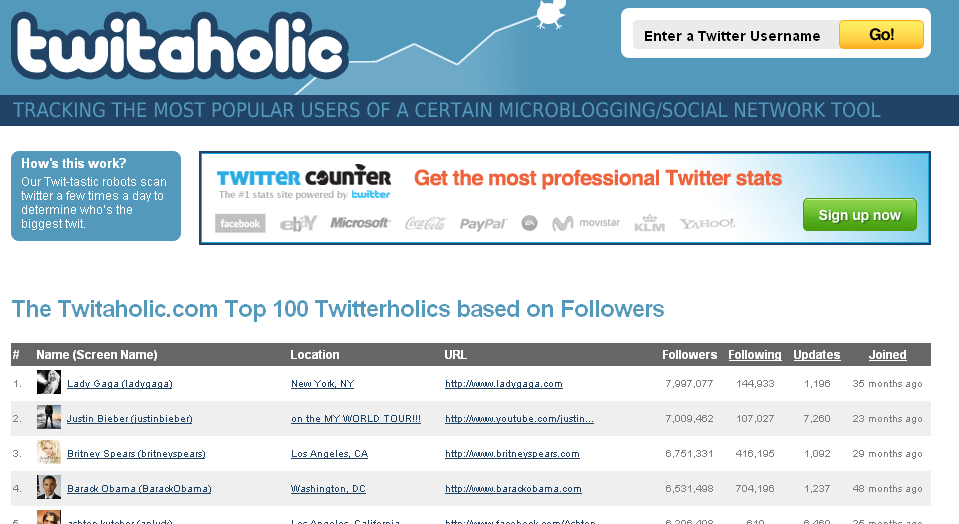 twitaholic_monetizeinfo
