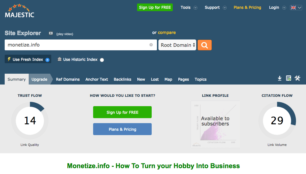 Majestic - Website summary tab