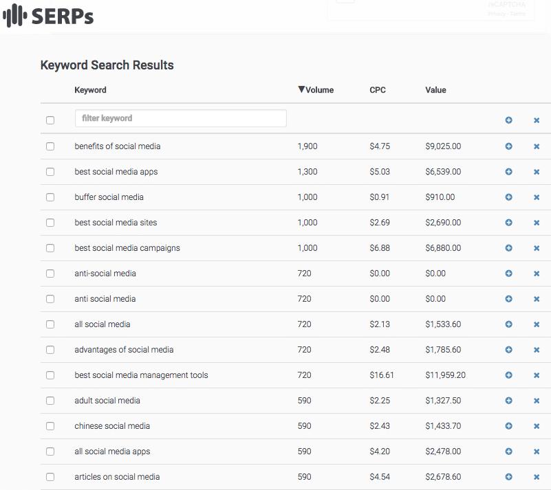 SERPS.com Keyword Reseach Tool