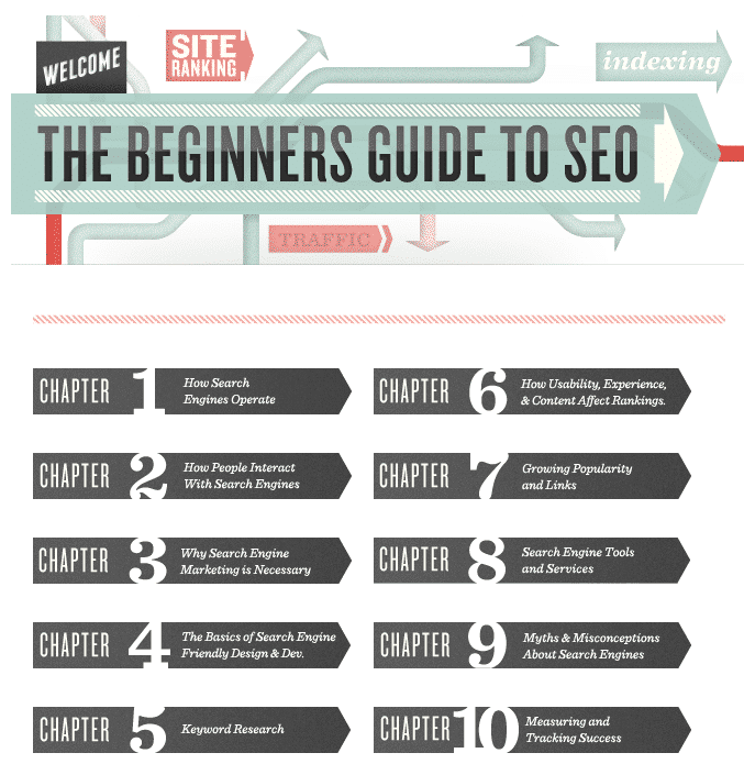 Beginner's Guide to SEO by MOZ