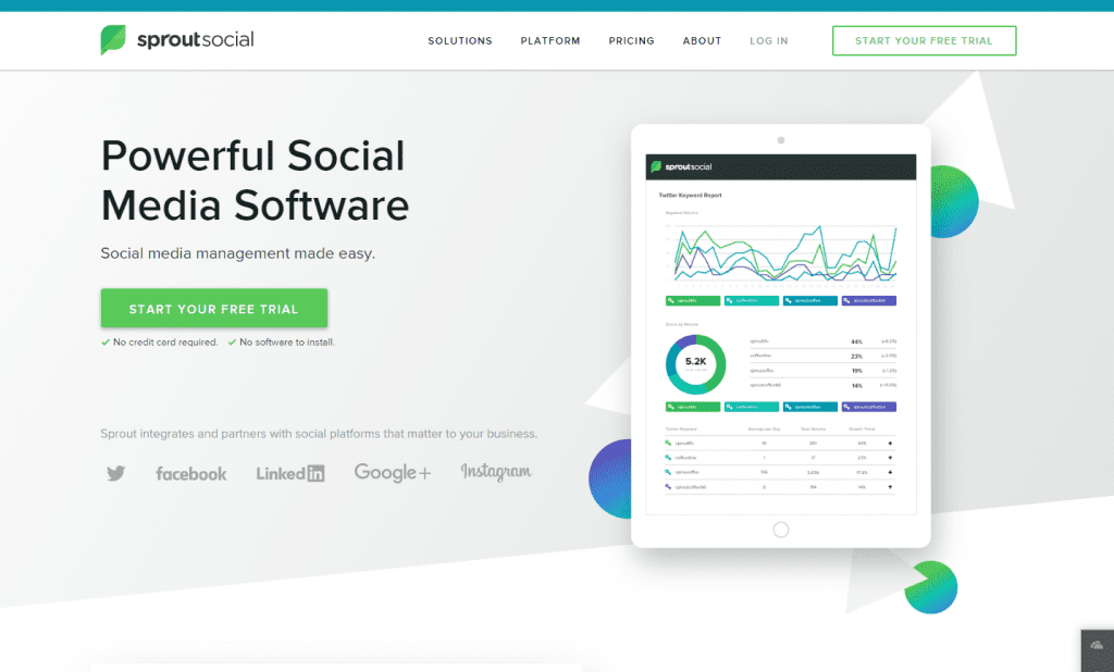 Sprout Social - Best Automation For Social Media Tool