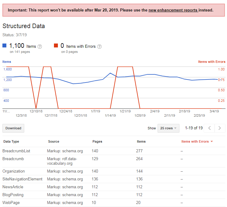 Google Search Console Structured Data