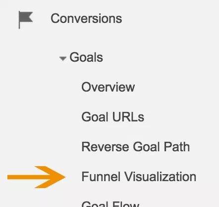Google Analytics - Funnel Vizualization