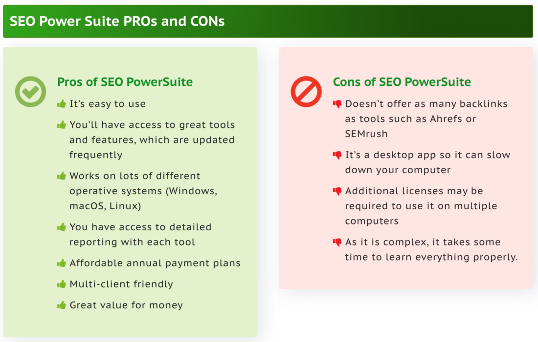 SEOPowerSuite PROs and CONs