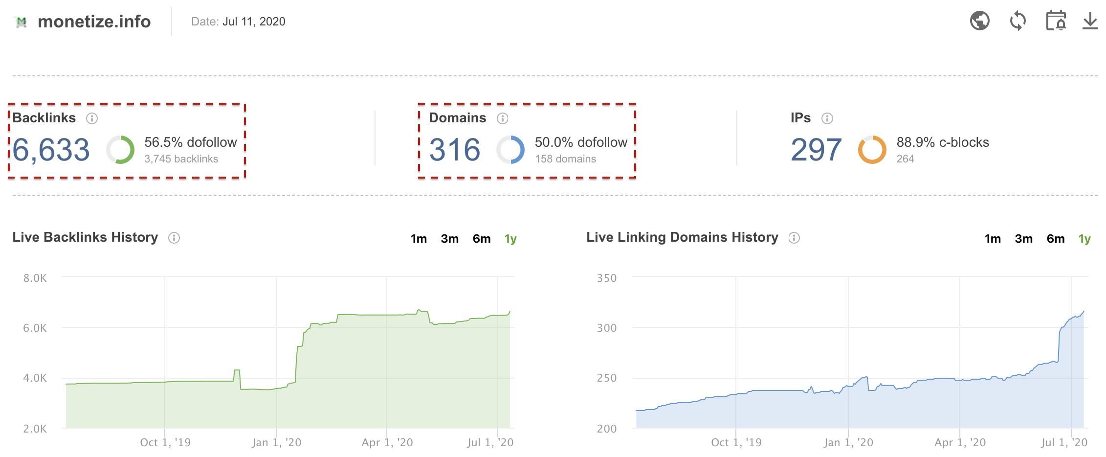 Get competitors backlinks using Seo Spyglass