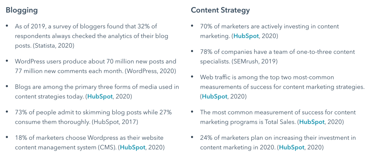 Content Marketing Statistics from HubSpot