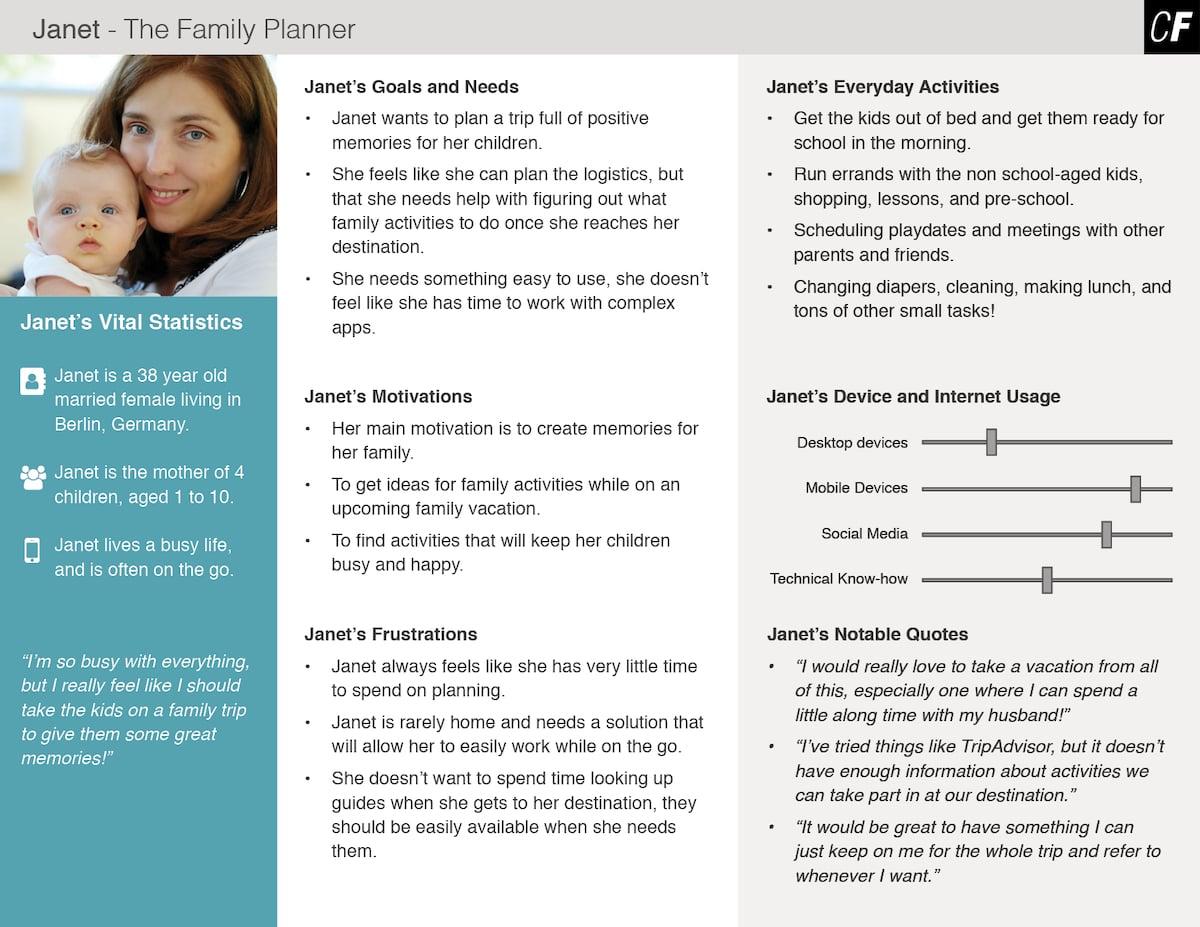 Buyer Persona Example - UX design user persona