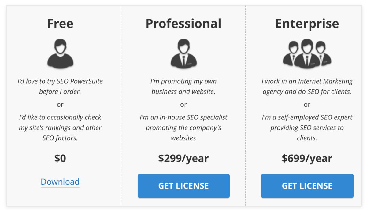 SEOPower Suite Pricing Plans