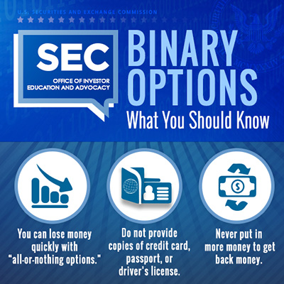SEC Warning on Binary Options Trading