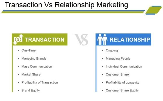 Transaction Vs Relationship Marketing