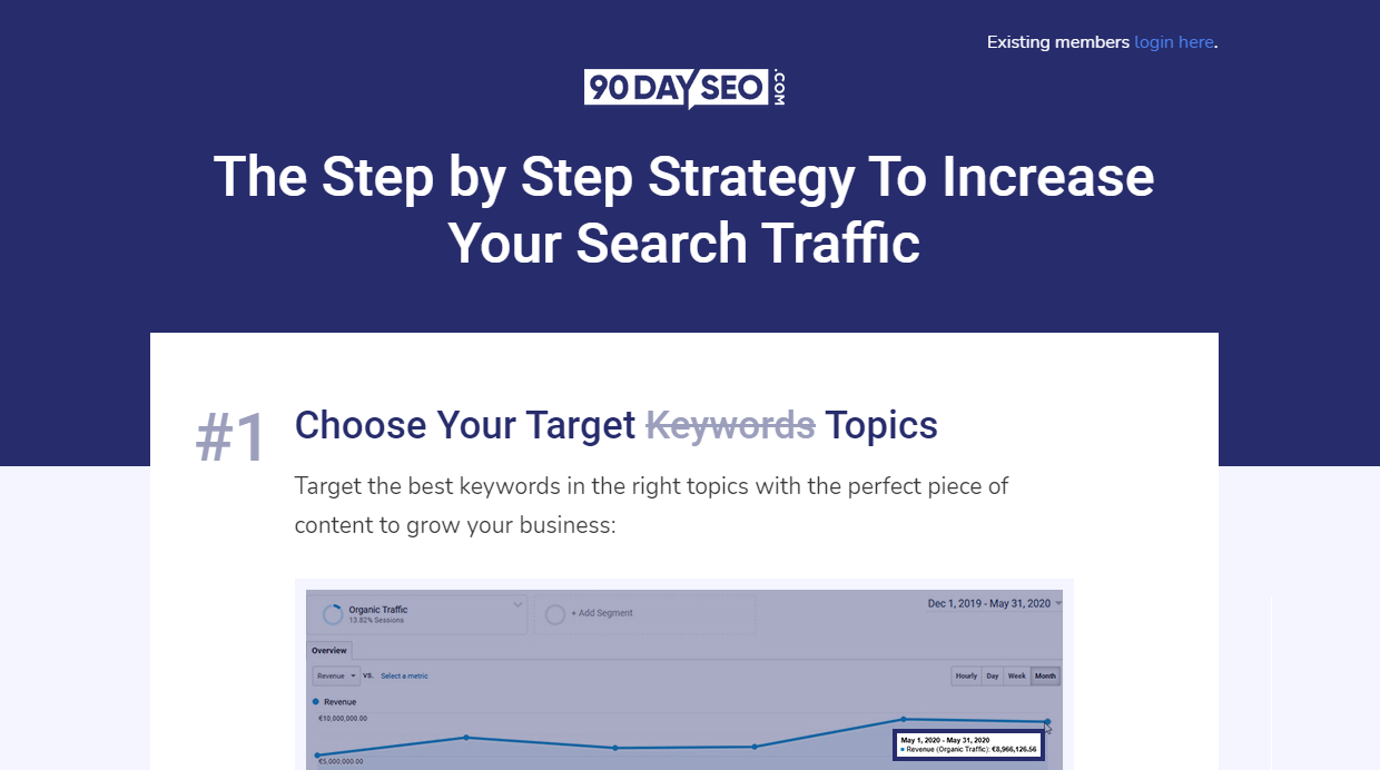 90 Day SEO Course by Matthew Woodward $300 off