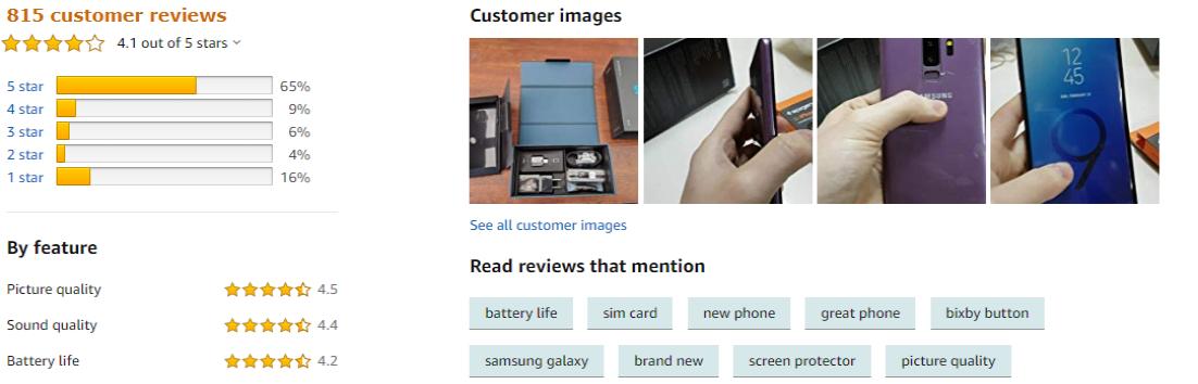 Customer-Reviews-And-Ratings