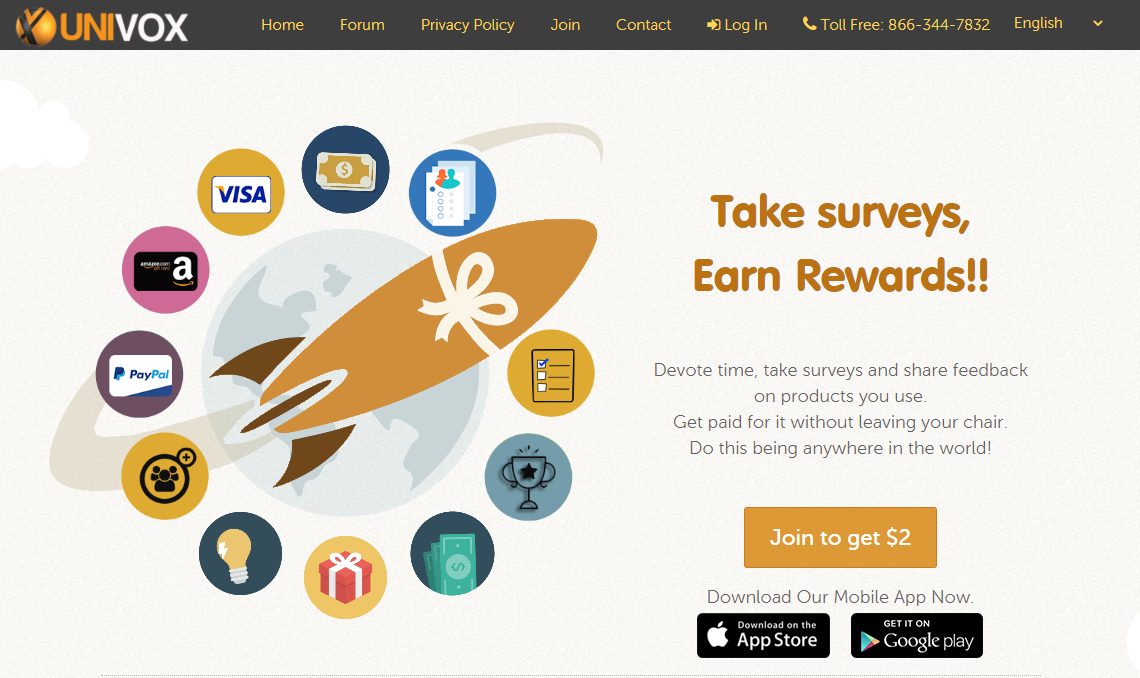 Best Paying Survey Websites - Univox