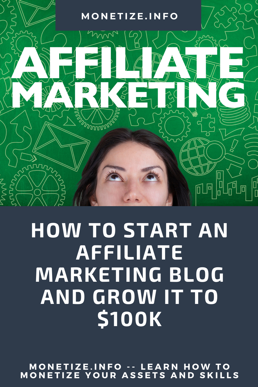 How to Start an Affiliate Marketing Blog and Grow it to $100K - Monetize.info