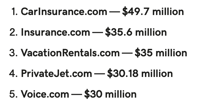 The top 5 most expensive domain names
