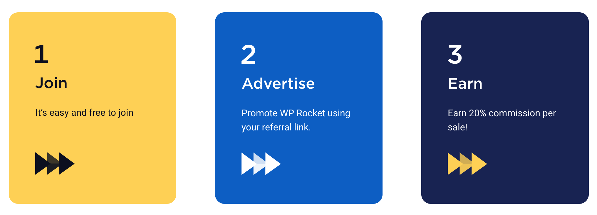 Join the WP Rocket Affiliate Program
