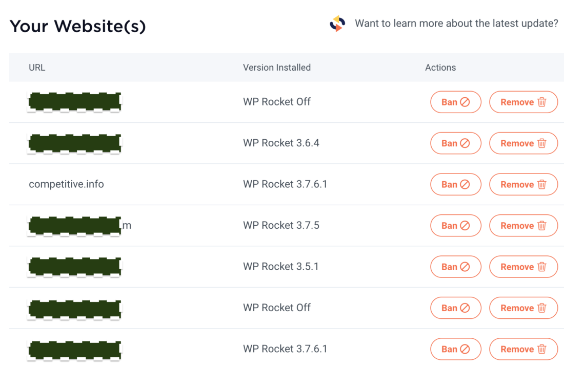WP Rocket License Management