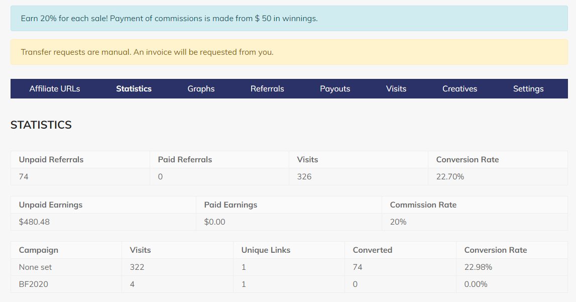Affiliate Program Conversion Stats