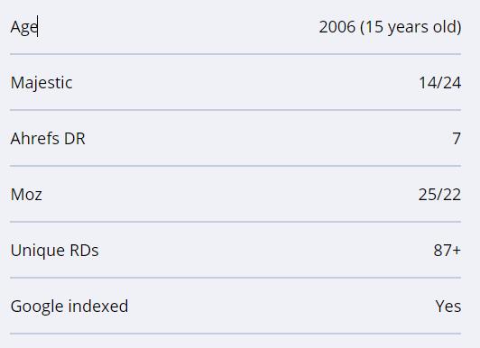 ODYS - Domain SEO Metrics