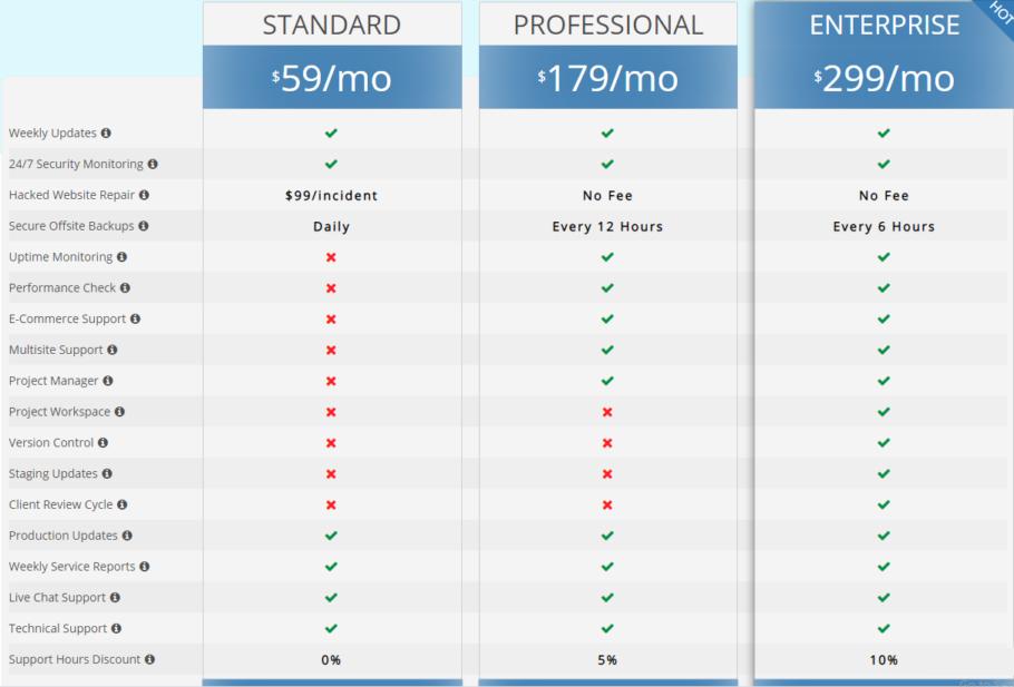 Maintainn Pricing Plans