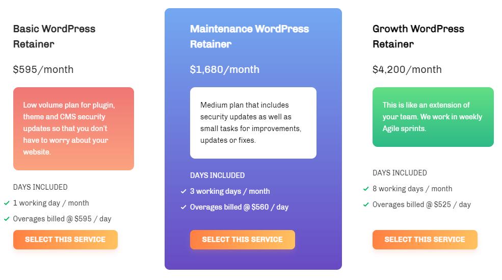 WPRiders Pricing Plans