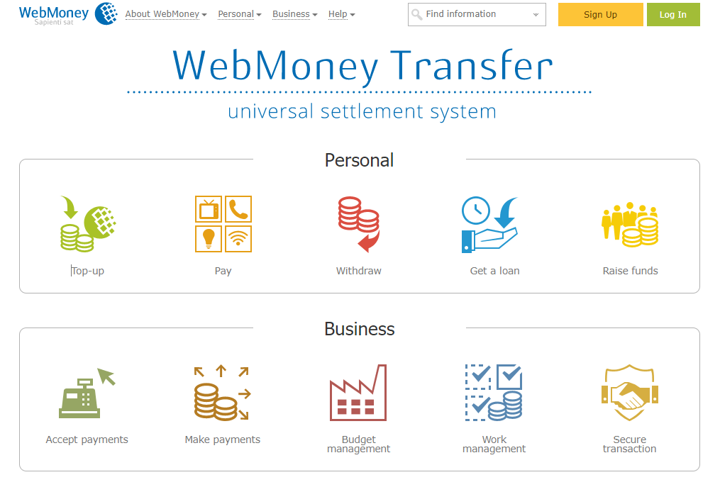 WebMoney - Affiliate Marketing Payment system